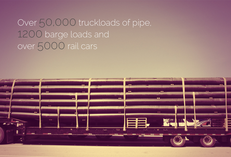 Over 50 000 truckloads of pipe  1200 barge loads and over 5000 rail cars